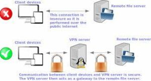 OpenVPN 2.8.5 Crack Pl